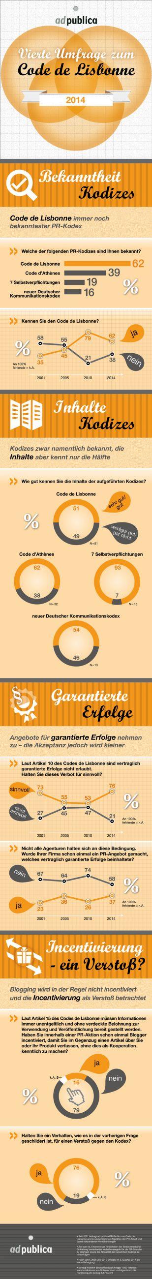 ad-publica-vierte-umfrage-zum-code-de-lisbonne-grafik-gesamt